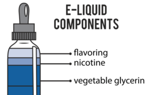 DIY Vaping: How To Make Your Own Vape Juice