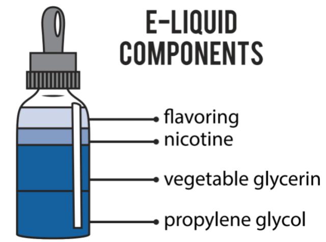 DIY Vaping: How To Make Your Own Vape Juice